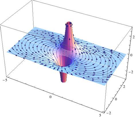 pattern test mathematica mathematica notebooks