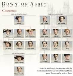 downton family tree i live at downton