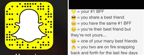 snap chat update 2015 snapchat update emoji meanings 2017 2018 best cars reviews