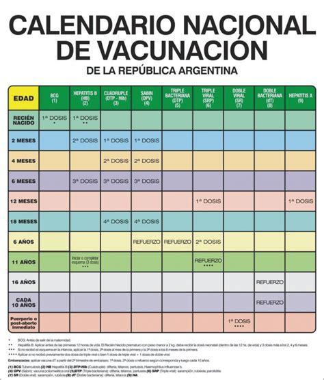 calendario de salud 2016 calendario de vacunacion de ministerio de salud 2016