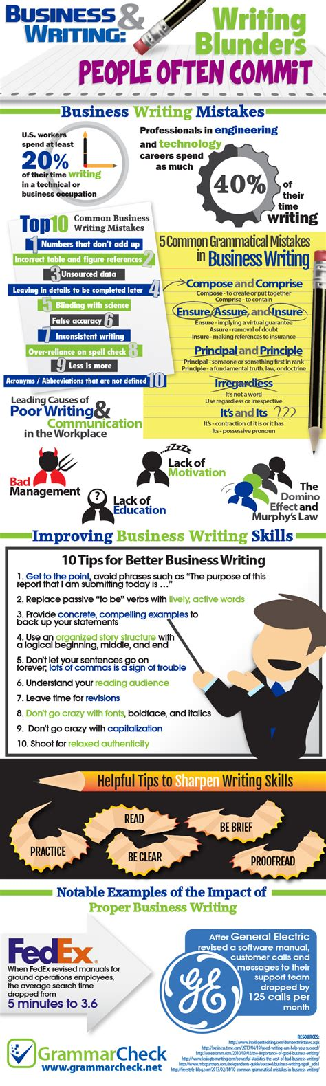 Common Business Letter Writing Mistakes top 10 common business writing blunders 5 everyday
