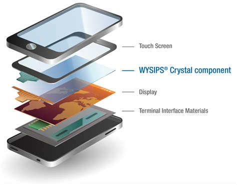 Original Garskin Iphone 6 Transparent Battery transparent wysips enables displays to charge
