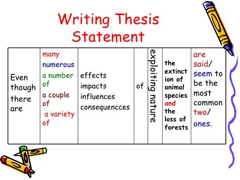 Thesis Conclusion Guide by Doing Your Master S Dissertation From Start To Finish