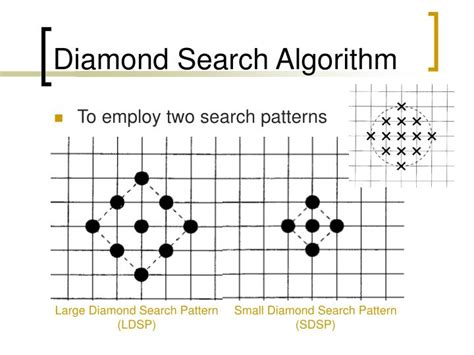 image pattern search algorithm ppt a new diamond search algorithm for fast block