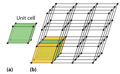 unit cell pattern general chemistry principles patterns and applications