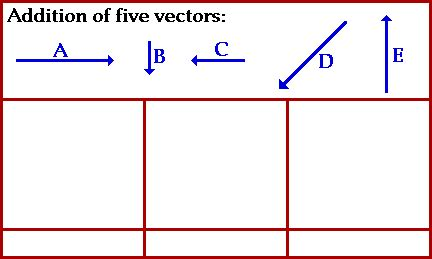 vector quantity tutorial vector addition the order does not matter