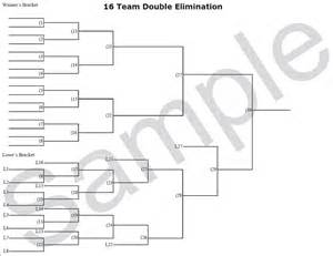 Be more than 16 teams in which we will adjust the bracket accordingly