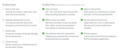 dropbox plus cost dropbox pro is now dropbox plus what you need to know