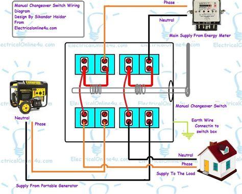 generator wiring diagram  electrical schematics