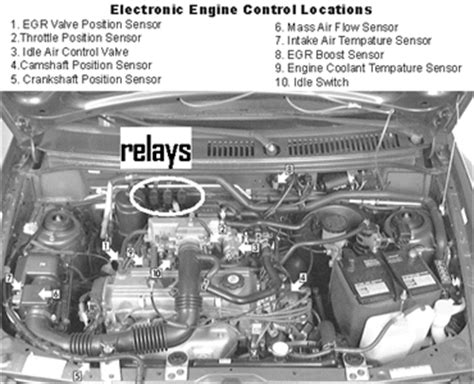 97 ford festiva fuse box | get free image about wiring diagram