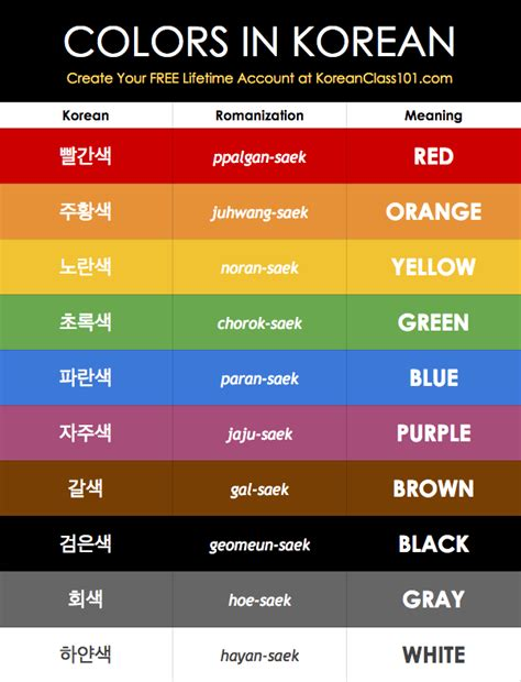 vocabulary hair colors in korean master3languages korean japanese