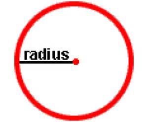 Radius by Jefferson Elementary 187 Math Glossary Of Terms