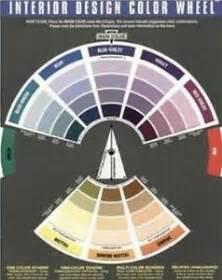 paint color wheel ebay