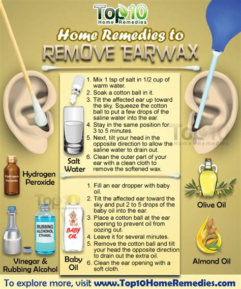 earwax removal home remedies station