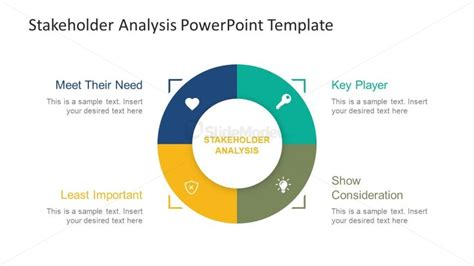 stakeholder agreement template presentation mapping of stakeholder analysis slidemodel