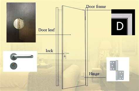 Interior White Doors Sale by White Room Door White Interior Doors For Sale