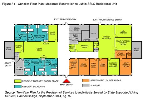 floor plan diagrams sslc long term care plan appendix f prototypical plan