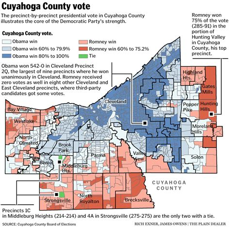 Records Cuyahoga County Data Work From Rich Exnor And Owens At