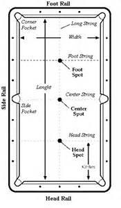 Standard Ping Pong Table Size 191 Qu 233 Medidas Tiene Una Mesa De Pool Microrespuestas