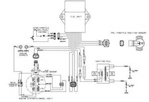 Arctic Cat Wiring Schematic Need A 2001 Arctic Cat 500 Wiring Diagram Get Free Image
