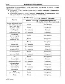 state of matter worksheet abitlikethis
