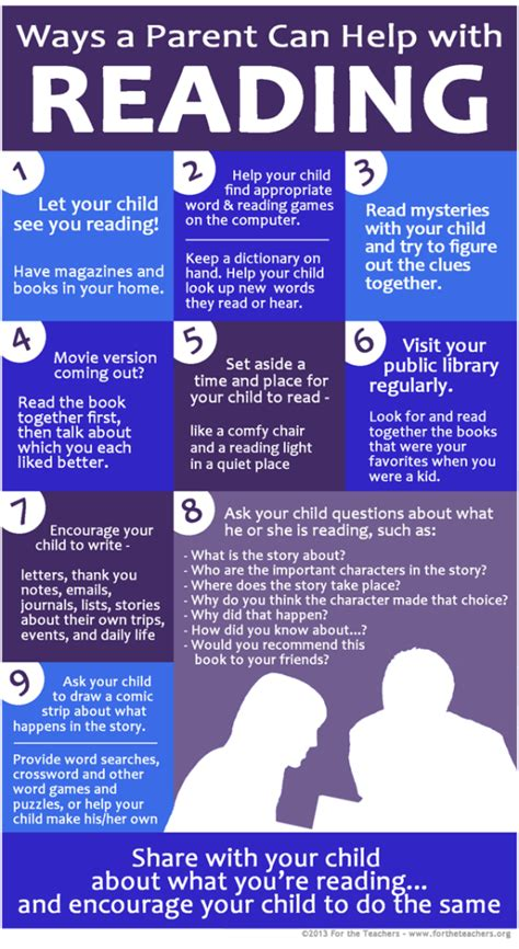 when can t read what teachers can do a guide for teachers 6 12 ways a parent can help a child with reading