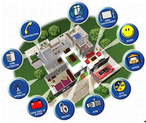 smart house technologies 10 awesome ways to take advantage of smart home technology