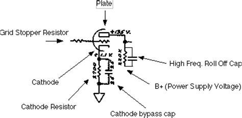 grid resistor values terminology for dummies