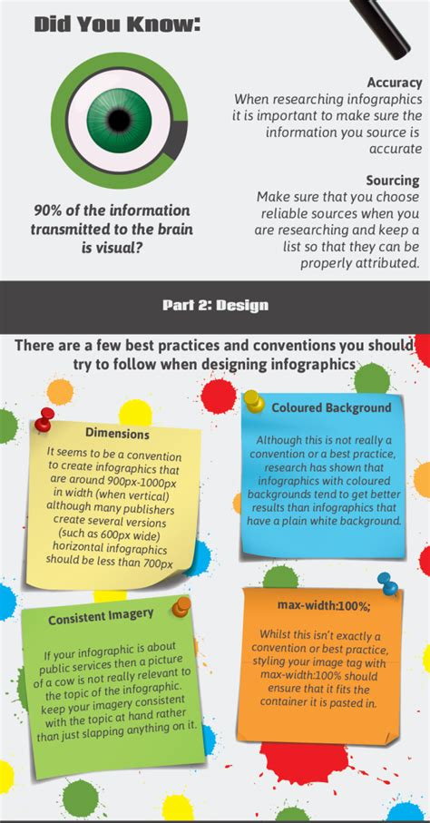 cara membuat post dan fungsi tool di blog m4sdoel blog info ada apa dengan infographic khaiangel blogspot com