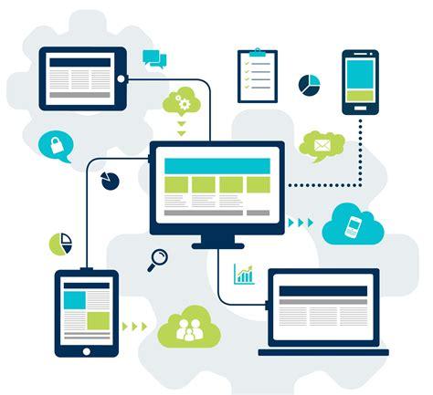 imagenes web services ind 250 stria de tecnologia quais as principais tend 234 ncias em
