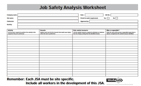 100 job hazard analysis templates job safety