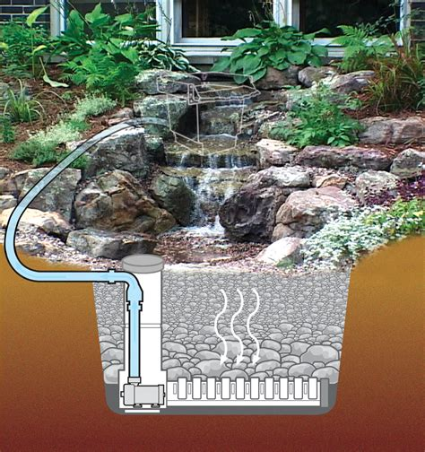 aquascape pondless waterfall kit aquascape designs pondless waterfall garden housecalls