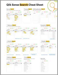 infographic layout cheat sheet qlikview set analysis cheat sheet qlik community