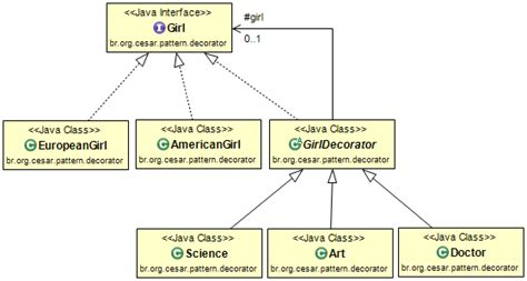 design pattern decorator java java decorator 28 images java ee decorator design