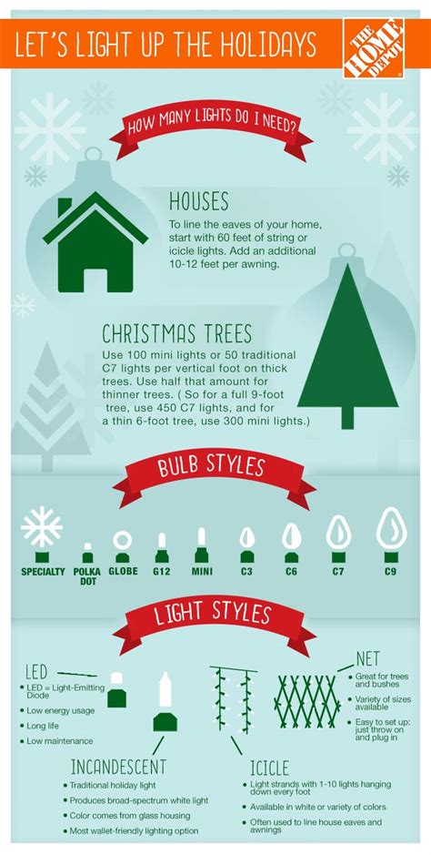 christmas lights safety tips the home depot community