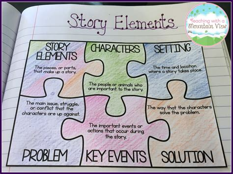 a puzzle of a the story of an adoptee books teaching with a mountain view teaching story elements a