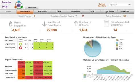 asset management dashboard template asset management dashboard template parsdi designs