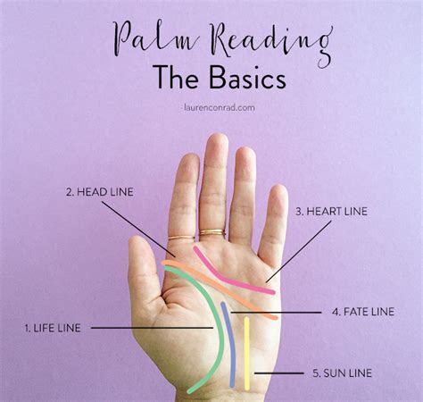 lifeline a parentã s guide to coping with a childã s serious or threatening issue books palm reading guide 101