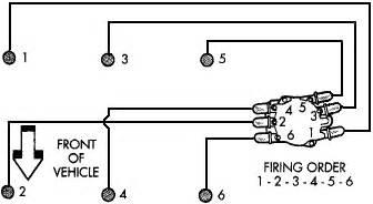2000 Mitsubishi Eclipse Firing Order Dodge 3 9 Engine Diagram Distributor Location Get Free