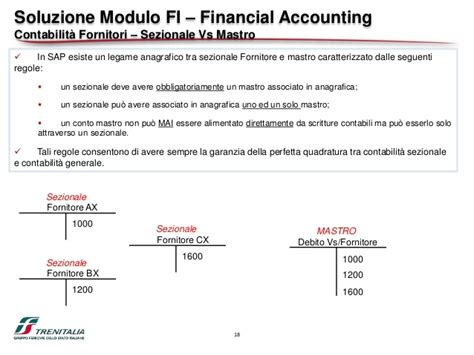 contabilità sezionale bozza soluzione fi 2 v4 5