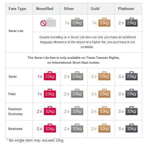 virgin baggage fee virgin australia baggage fees 2015 airline baggage fees com