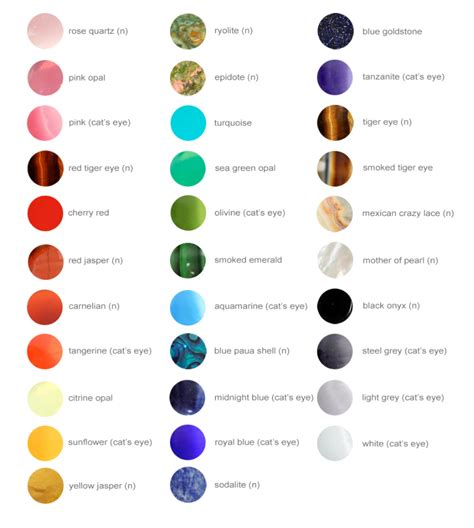 colored glasses meaning gemstone color chart all gemstones are either