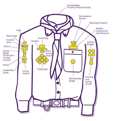 Boy Scout Diagram