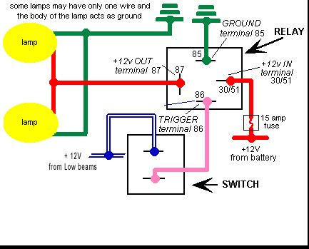 how to wire a relay for hid headlights..