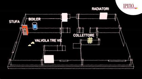 termocamino riscaldamento a pavimento impianto di riscaldamento con termostufa a legna e pellet