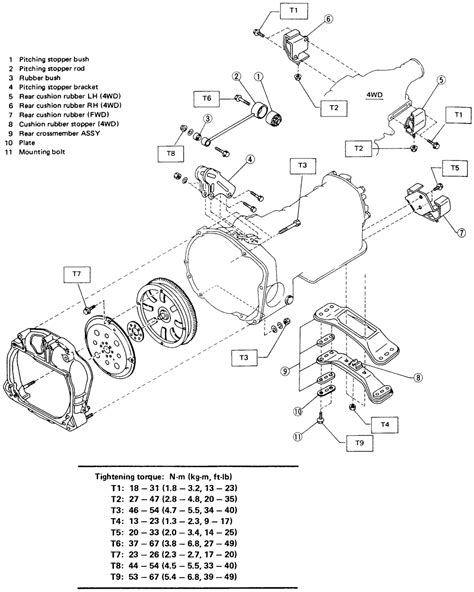 small engine repair manuals free download 1996 subaru svx user handbook subaru wrx transmission diagram subaru free engine image for user manual download