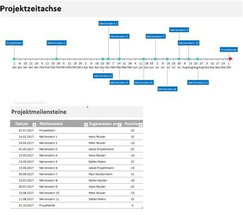 Lebenslauf Muster Xls Meilensteinplan Vorlage Excel Muster Und Vorlagen Kostenlos