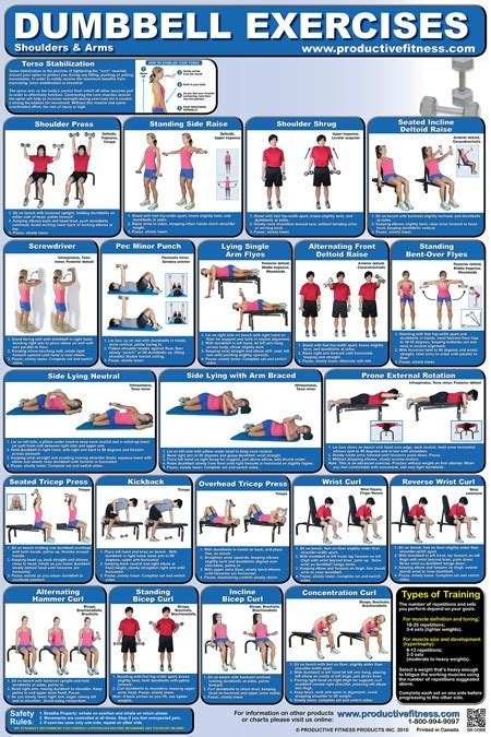 dumbbell workout set fitness posters visit stak fitness