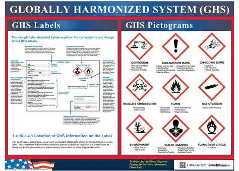 Dental Compliance Starter Package Osha4less Ghs Label Template Doc