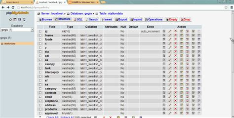 mysql date entry format figure 8 mysql database the data submitted in the data